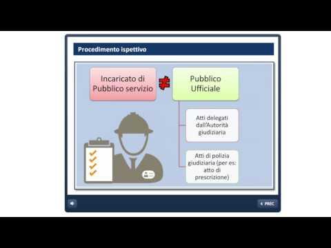 Il sistema di vigilanza e controllo