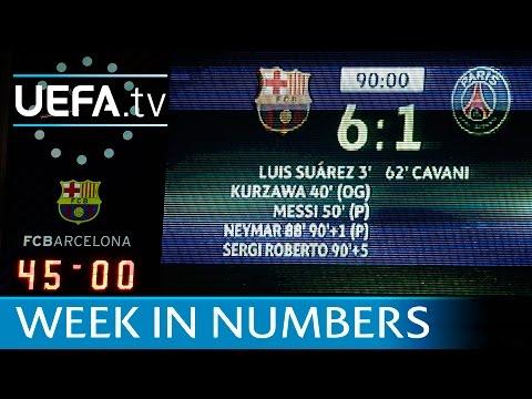 Barcelona, Bayern, Aubameyang: Champions League week in numbers