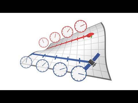 "Visualiser la ""dilatation"" du temps"