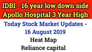 IDBI - 16 year low Apollo Hospital 3 Year High | Tamil Share | Intraday Tamil Tips