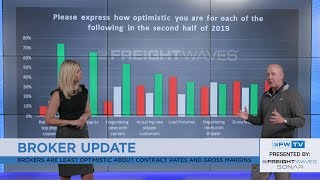 How optimistic are brokers feeling about 2019?