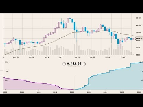 Volume explained | Understanding the volume bars on the price chart