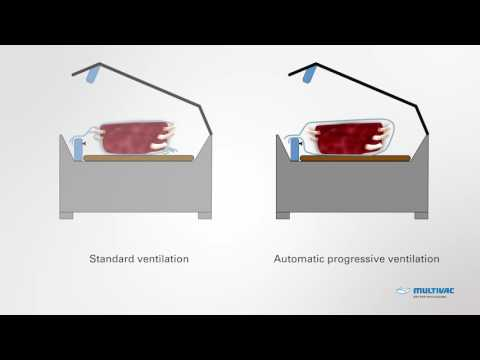 Animation automatic progressive ventilation