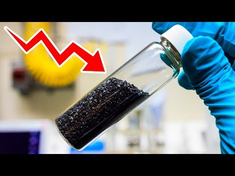 What's Graphene And Why It'll Soon Take Over The World - UC4rlAVgAK0SGk-yTfe48Qpw