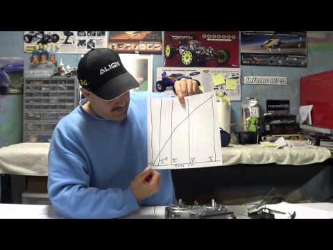 Throttle curves ,understanding how they work - UCvizeihd0C80NJU5gKBBWZA
