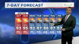 Isaac: Hot weekend with rising rain chances next week