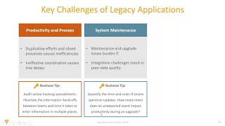 Top 3 Challenges of Legacy Clinical Trial Management Systems
