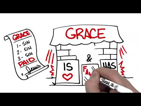 Living in the Balance of Grace and Faith  Social Media