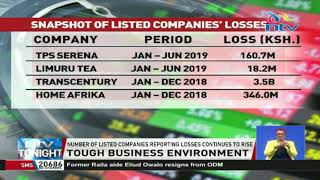 Number of listed companies reporting losses continues to rise