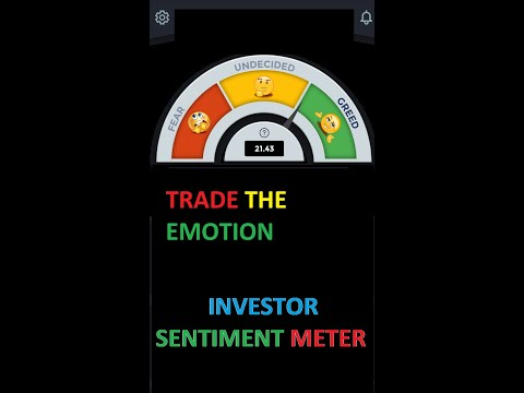 How to use Fear and Greed Heatwave app for trading?