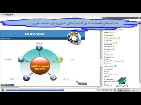 البرمجة اللغوية والعصبية |  اكاديمية الدارين |  محاضرة 4