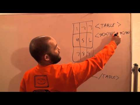 Introduction to HTML Programming - default