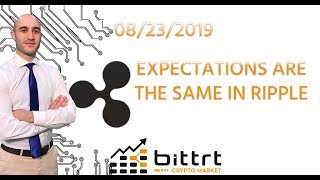 Expectations are the same in Ripple -  4-hour and hour RIPPLE technical analysis