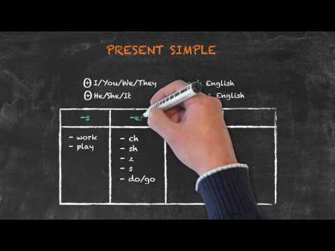 Overview of All English Tenses - Present Tenses - Present Simple Conjugation