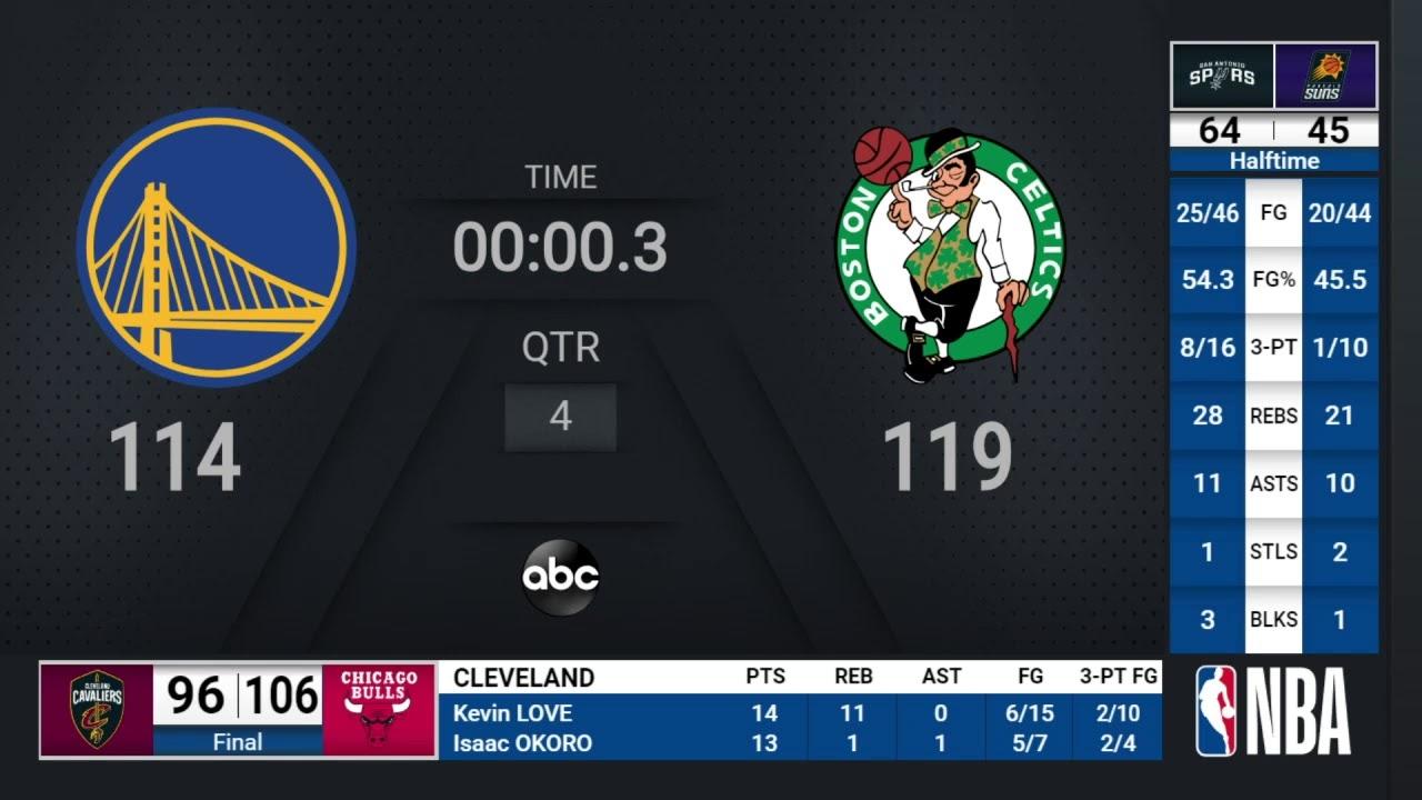 Warriors @ Celtics   NBA on ABC Live Scoreboard