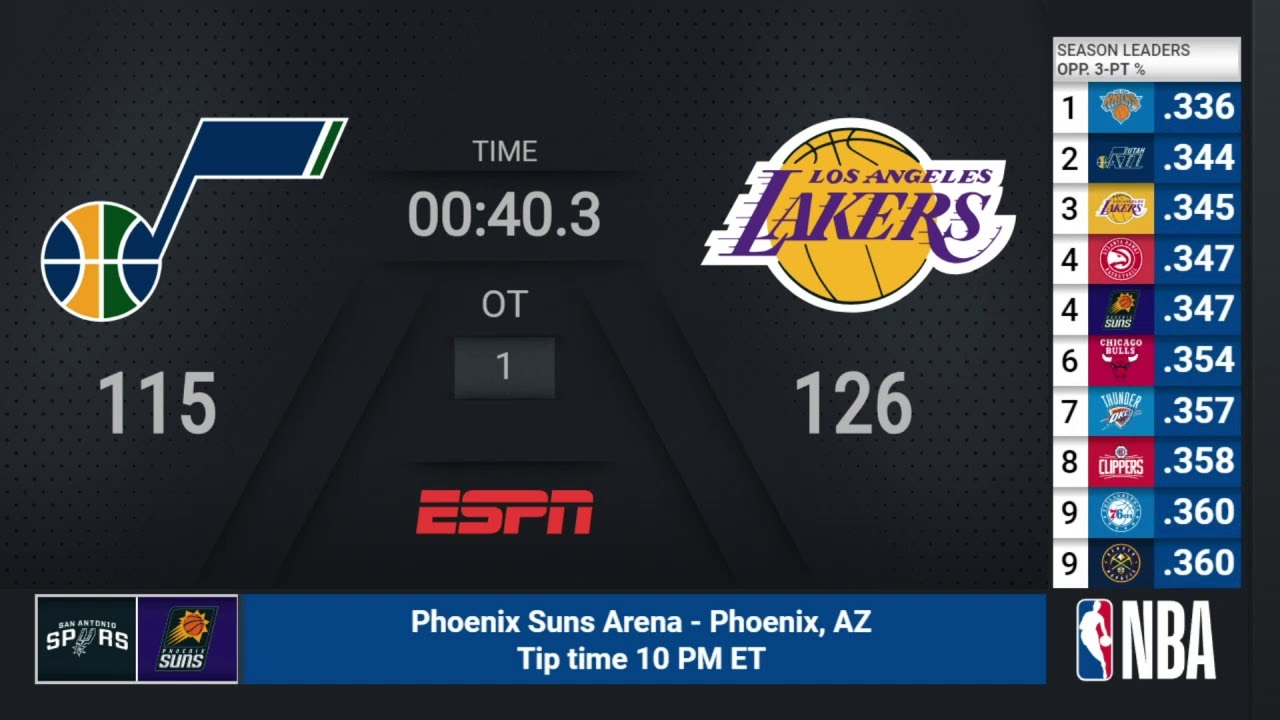 Jazz @ Lakers   NBA on ESPN Live Scoreboard