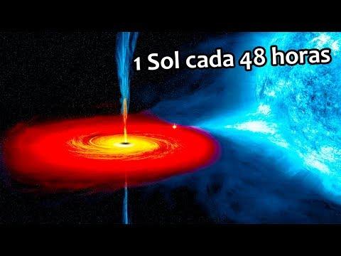 Descubierto el agujero negro de crecimiento más rápido | Noticias 21/5/2018