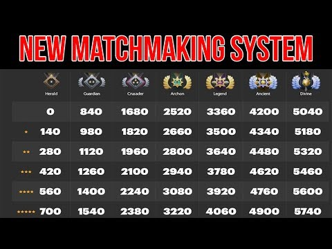 how to counter pick anti mage am dota 2 counter picking guide