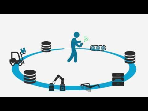Simplifier - The Digital Transformation Platform
