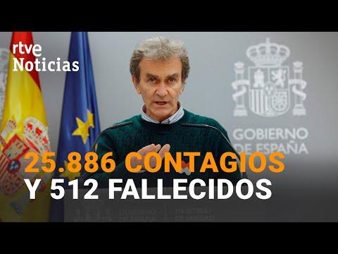 SANIDAD notifica 512 MUERTOS y 25.886 nuevos casos de coronavirus desde el viernes I RTVE
