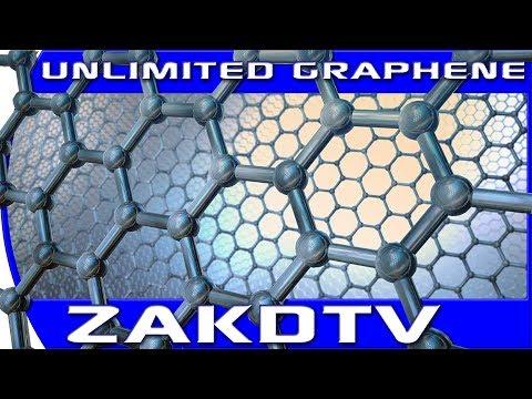 Mass production of graphene, MIT develops process to make unlimited high quality graphene - UCt1xY04oHUhBwlv6B2mYVMg