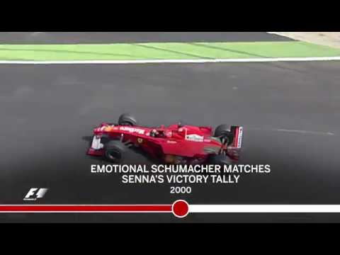 Ferrari's Monza Magic   Italian Grand Prix