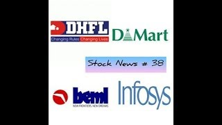 Share Market Daily Update #38: Latest News for Dhfl, Indiabulls housing, Avenue supermart, beml