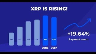Ripple 's Strategy And $9 XRP Price Result Of Amazon Outage?