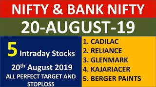 Top Intraday Trading Ideas for Tuesday, August 20, 2019 | Nifty Technical Outlook