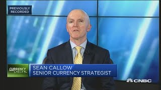China hasn't tried to weaken its currency for years: Strategist | Street Signs Asia