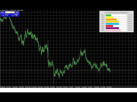 How to install Currency Heatwave mini MT4 indicator