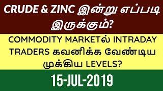 MCX Commodity Market |15-07-2019|Aliceblue|Tamil|Zerodha|Crudeoil|Share|Tips|Technical|CTA