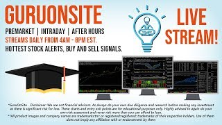 Live Hot Stocks DayTrading, Buy/Sell Indicators, BZ Squawk! + News AfterHrs LIVE BTC Trading!