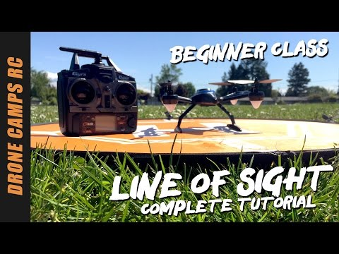 How to fly a Drone - A to Z Beginners Course - UCwojJxGQ0SNeVV09mKlnonA