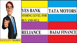 Stock - Reliance - Yes Bank - bajaj finance - Tata motors | STRONG LEVEL FOR BUY AND SELL