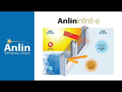Anlin's Infinit-e Plus High Performance Glazing System