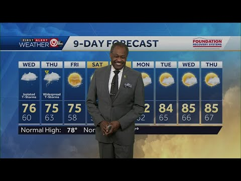Wednesday will be mostly cloudy; isolated storms possible
