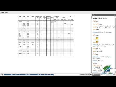 المحاسب المؤهل | أكاديمية الدارين | محاضرة 13