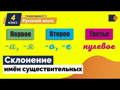 Склонение имён существительных. 4 класс. Русский язык.