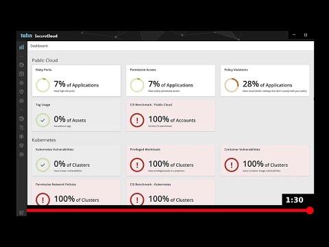 Tufin SecureCloud - Cloud Security Assessment