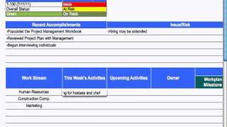Weekly Flash Report Project Management Status Example Funf Pandroid Co