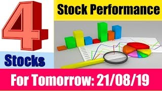4 Stocks For tomorrow (21 August 2019) | Intraday stock tips
