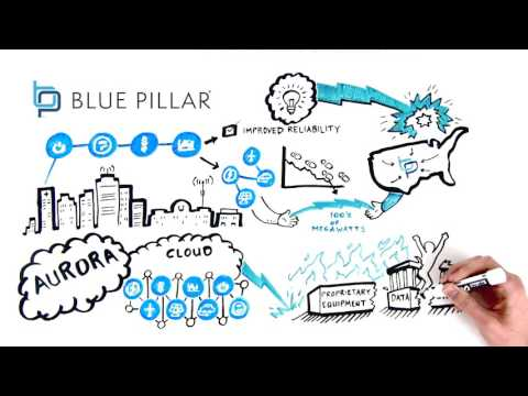 Blue Pillar Launches Energy Network as a Service