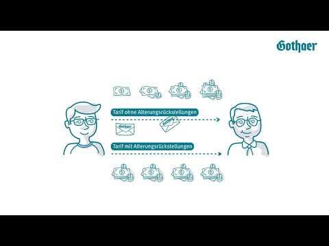 MediClinic und Medi Clinic S - die neuen stationären Zusatztarife der Gothaer