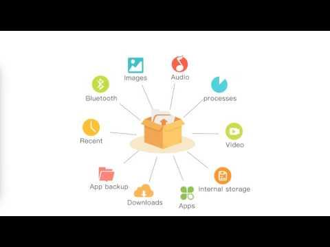 File Manager(File Explorer) 1 2 8 Download APK for Android - Aptoide