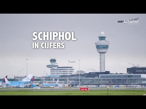 De wereld van Schiphol in cijfers