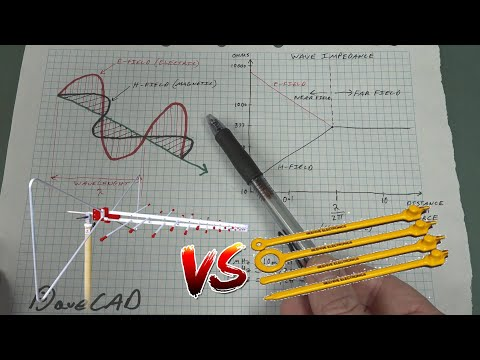 EEVblog #1273 - EMC Near Field vs Far Field Explained - UC2DjFE7Xf11URZqWBigcVOQ