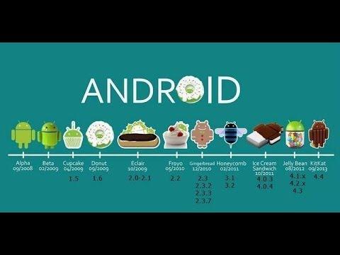 Android Version History - UCq94WXb1yYrmPmKX2e0iwdg
