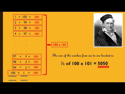 Arithmetic Sequences video