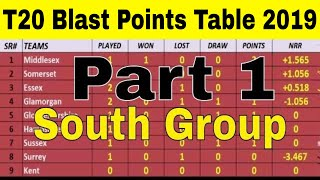 T20 Blast Points Table 2019 South Group (Part 1 (19/07/2019) T20 England Cup